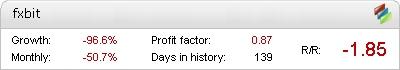 FX-BIT EA - Live Account Statement
