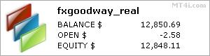 FX Good Way stats