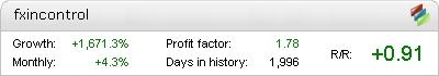 Forex inControl Live Test Fxblue banner