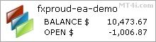 FxProud EA  - 模擬賬戶報表