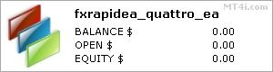 FX Rapid EA stats