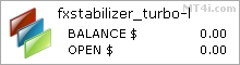 FXStabilizer FX Bot - Live Account Trading Results Using AUDUSD Currency Pair On This Forex Bot - Turbo Mode