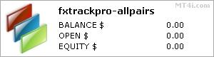FX Track Pro EA stats