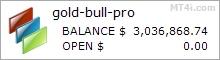 Goldbull PRO EA - Demo Account Statement