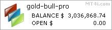 Goldbull PRO FX Bot - Demo Account Test Results Using EURUSD, GBPUSD And USDJPY Currency Pairs