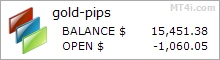 Gold Pips EA - Live Account Statement