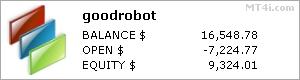 Good Robot stats