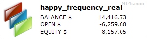Happy Frequency EA stats