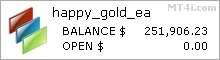 Happy Gold FX Bot - Demo Account Test Results Using XAUUSD Currency Pair On This Forex Robot
