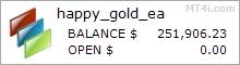 Happy Gold EA - Demo Account Statement