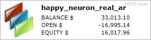 Happy Neuron stats