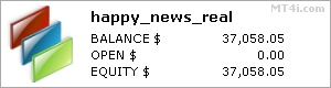 Happy News stats