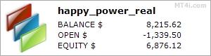 Happy Power stats