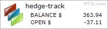 Hedge Track Trader FX Bot - დემო ანგარიშის ტესტის შედეგები გამოყენება AUDCAD, AUDJPY, AUDNZD, AUDUSD, CADJPY, EurAud, EurCad, EURGBP, EURJPY, EURNZD, EURUSD, GBPAUD, GBPCAD, GBPJPY, GBPNZD, GBPUSD, NZDCAD, NZDUSD, USDCAD და USDJPY სავალუტო წყვილები