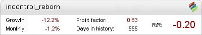 Forex inControl Reborn Metatrader Expert Adviser test by Fxtoplist