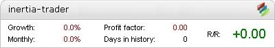 inertia-trader Results