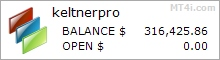 KeltnerPRO FX Bot - Live Account Trading Results Using EURUSD, USDCHF, GBPUSD, AUDUSD And NZDUSD Currency Pairs