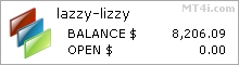 BFS Lazzy Lizzy FX Bot - Live Account Trading Results Using EURUSD And GBPUSD Currency Pairs