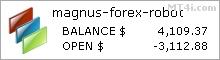 magnus-forex-robot Results