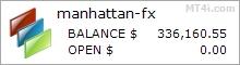 Manhattan FX EA - Live Account Statement