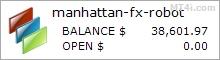 Manhattan FX Robot - Demo Account Statement