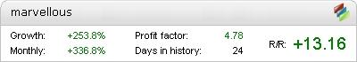 Marvellous Forex EA - Live Account Statement