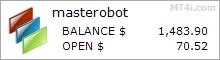 MasteRobot Forex Expert Advisor- ngosi Account Test Results Iji EURUSD Ma GBPUSD Ego ụzọ abụọ