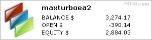 MaxTurbo EA stats