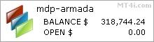 Million Dollar Tırtıl FX Bot - EURUSD Valyuta Pair istifadə Live Account Trading Netice