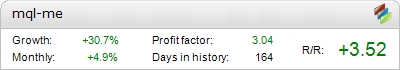 MQL.me FX EA - Demo Account Statement