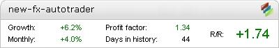 FX Autotrader Elite - Live Account Statement