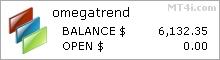 Omega Trend FX Bot - Live-accounthandelsresultaten met behulp van de EURUSD en GBPUSD valutaparen