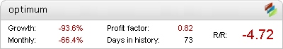 Optimum Forex Robot - Live Account Statement