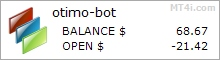 Otimo FX Bot - Live Account Trading Results Using EURUSD, GBPUSD, USDJPY And AUDUSD Currency Pairs