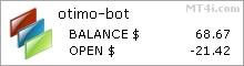 Otimo FX Bot - ნგარიშის Trading შედეგები გამოყენება EURUSD, GBPUSD, USDJPY და AUDUSD სავალუტო წყვილები