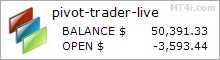 Pivot Trader PRO FX Bot - Live Account Trading Results Using EURUSD, EURGBP, USDJPY, USDCAD, AUDUSD And NZDUSD Currency Pairs