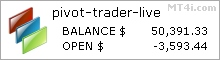 Pivot Trader PRO EA - Live Account Statement