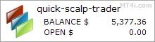 Quick Scalp Trader EA - Demo Account Test Resultaten Mei dizze FX Expert Adviseur en Forex Robot Mei EURUSD en GBPUSD Currency Pairs - Statistiken Added 2018