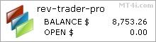 rev-trader-pro Results