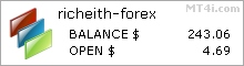 Richeith Forex EA - დემო ანგარიშის ტესტის შედეგები გამოყენება ეს ჯილდო გამარჯვების ექსპერტი მრჩეველი და FX რობოტი AUDUSD, EURUSD და GBPUSD სავალუტო წყვილი - დამატებულია 2017