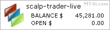 Scalp Trader PRO FX Bot - Live Account Trading Results Using EURUSD Currency Pair