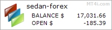 Forex Bot Sedan FX - Demo Account test praecessi usura EURUSD et GBPUSD Currency Pair