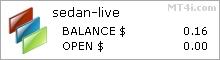Sedan Forex Robot - Live Account Statement