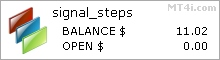 Signal Steps EA - Demo Account Statement