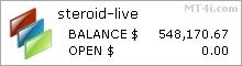 Forex Steroid Trading Robot - EURUSD valyuta cüt istifadə Live Account ticarət nəticələri