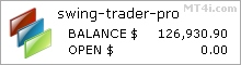 Swing Trader PRO Forex Indicator - Live Account Trading Results Using AUDCAD, AUDCHF, AUDJPY, AUDNZD, AUDUSD, CADJPY, EURAUD, EURCAD, EURCHF, EURGBP, EURJPY, EURUSD, GBPAUD, GBPCHF, GBPJPY, GBPUSD, NZDUSD, USDCAD, USDJPY And XAUUSD Currency Pairs