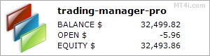 Trading Manager Pro stats