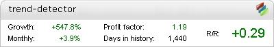 Forex Trend Detector Fxblue banner