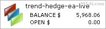 BMM Trend Hedge EA - Resultados de negociación en conta directa usando este asesor experto de Forex e FX Trading Robot con pares de moedas EURUSD e GBPUSD: estatísticas reais engadidas 2017