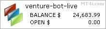 ForexVentureBot - en viu resultats Trading compte utilitzant EURUSD